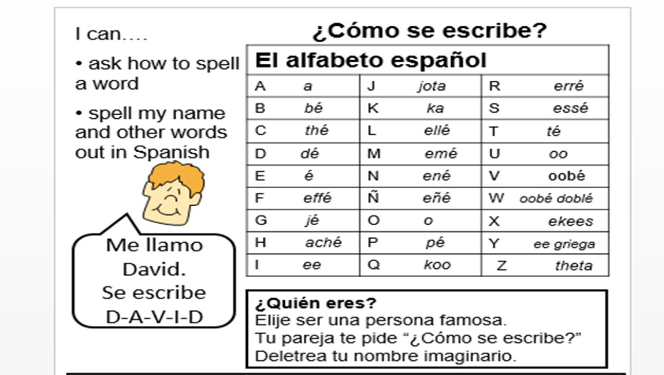 spanish words  u2013 kingskerswell c of e primary school